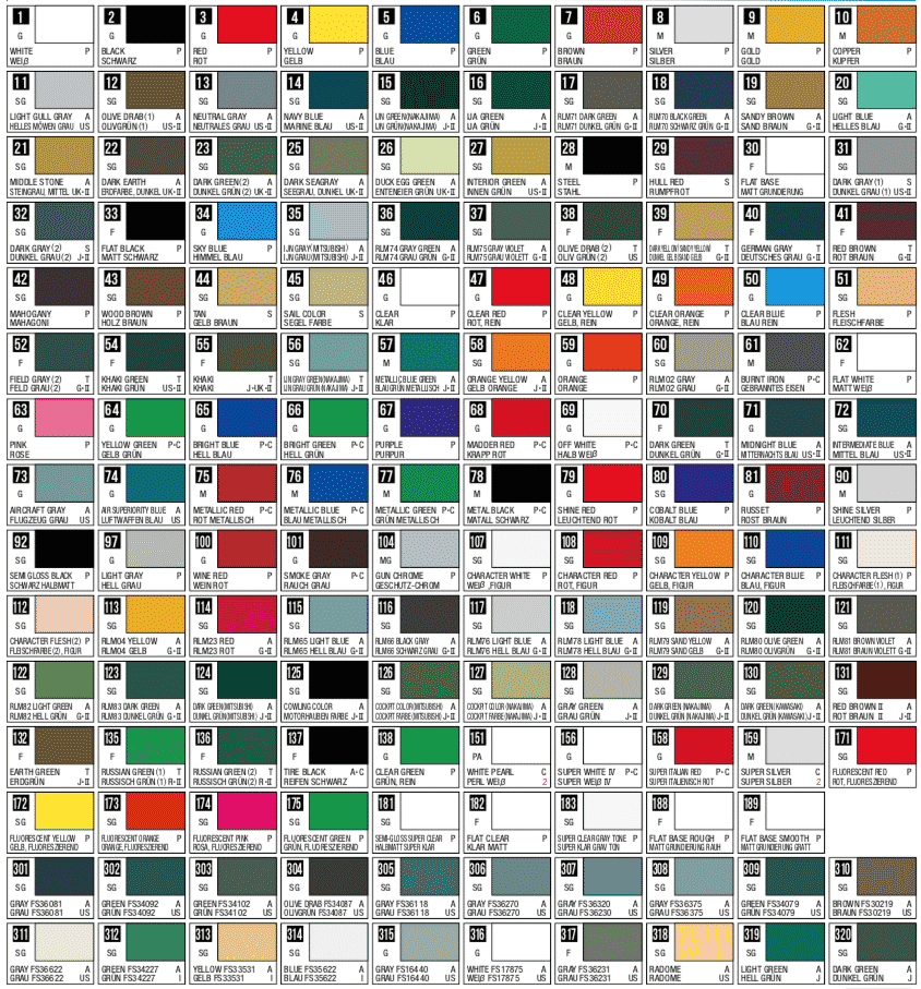 Mr Hobby Mr Color Chart